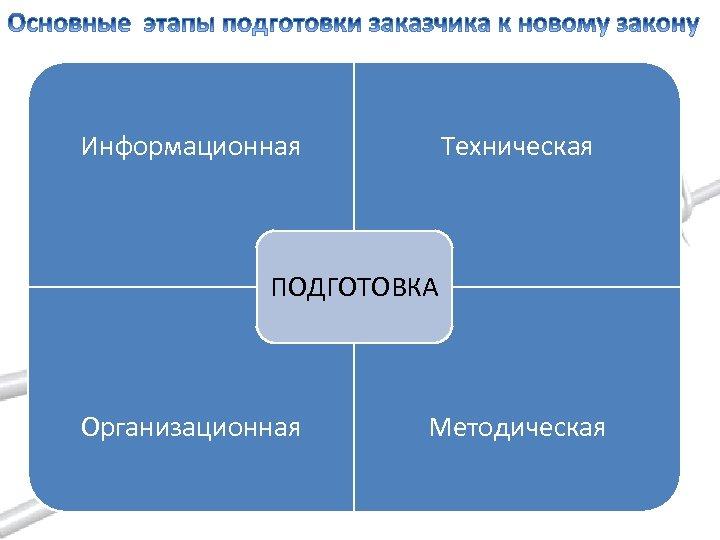 Информационная Техническая ПОДГОТОВКА Организационная Методическая