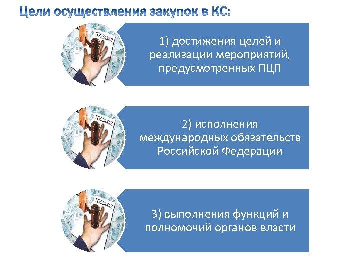 1) достижения целей и реализации мероприятий, предусмотренных ПЦП 2) исполнения международных обязательств Российской Федерации
