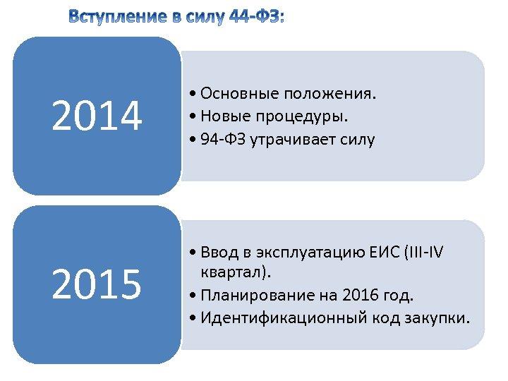 2014 • Основные положения. • Новые процедуры. • 94 -ФЗ утрачивает силу 2015 •