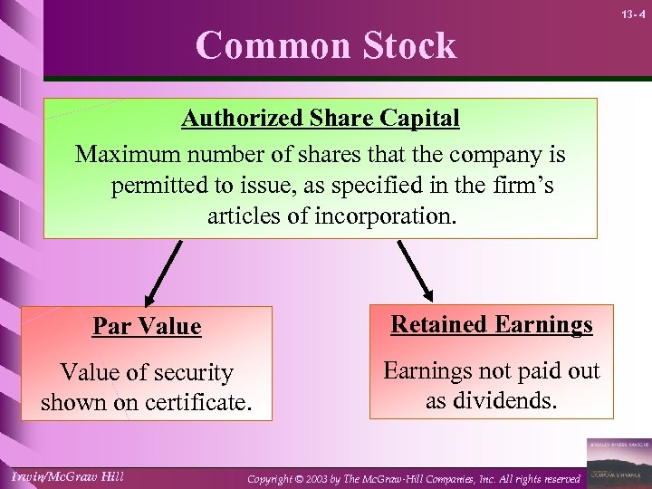 13 - 4 Common Stock Authorized Share Capital Maximum number of shares that the