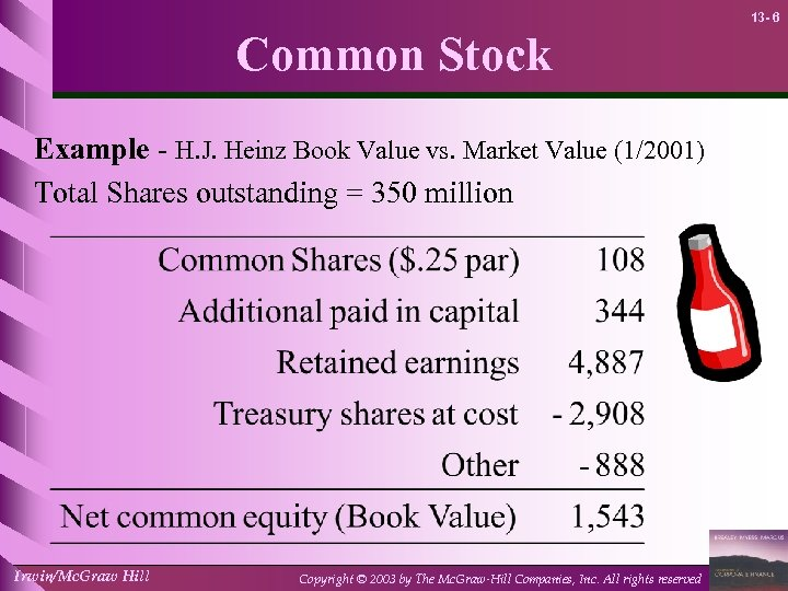 13 - 6 Common Stock Example - H. J. Heinz Book Value vs. Market