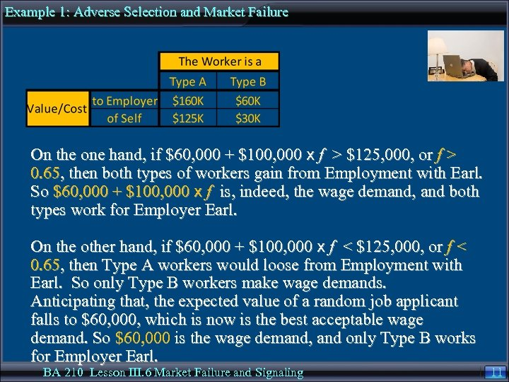 Example 1: Adverse Selection and Market Failure On the one hand, if $60, 000