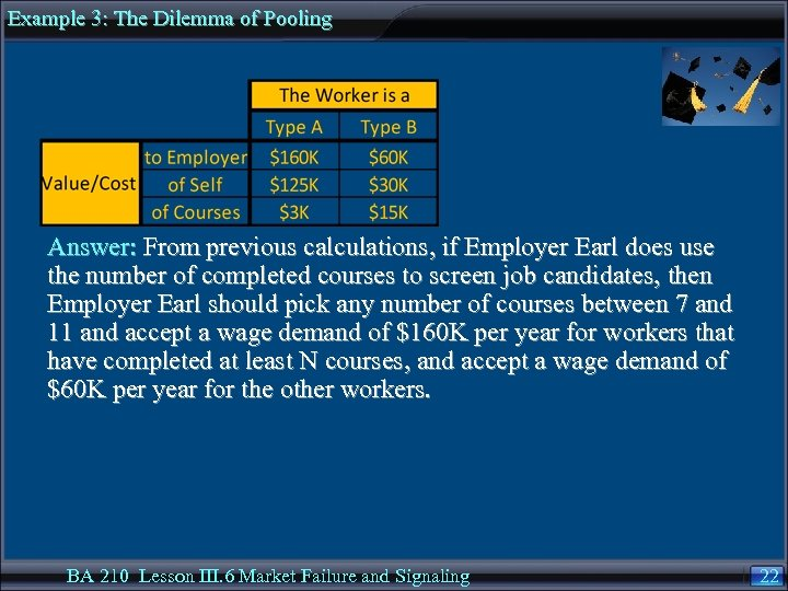Example 3: The Dilemma of Pooling Answer: From previous calculations, if Employer Earl does