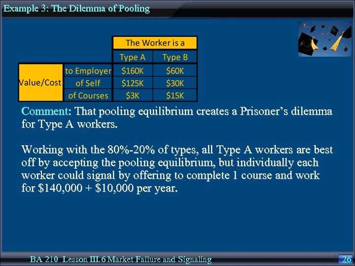 Example 3: The Dilemma of Pooling Comment: That pooling equilibrium creates a Prisoner's dilemma