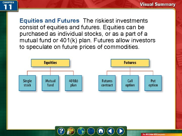 Equities and Futures The riskiest investments consist of equities and futures. Equities can be