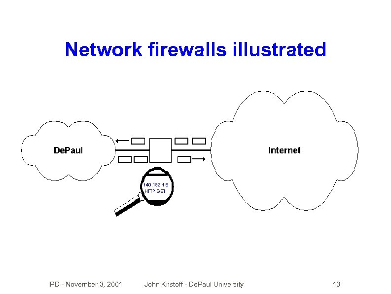Network firewalls illustrated IPD - November 3, 2001 John Kristoff - De. Paul University