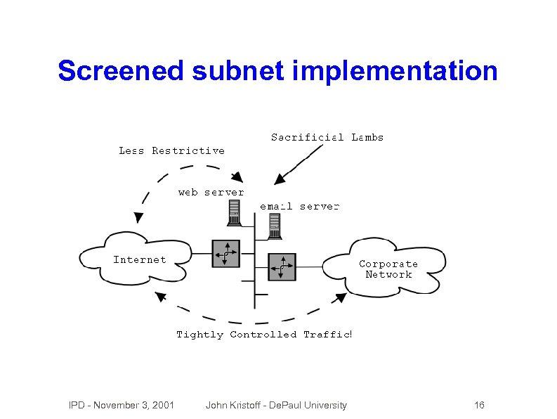 Screened subnet implementation IPD - November 3, 2001 John Kristoff - De. Paul University