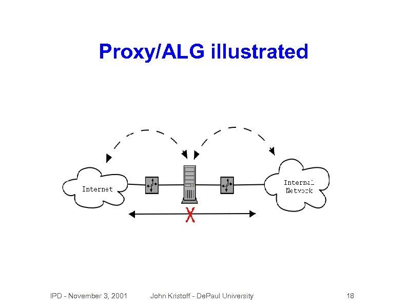 Proxy/ALG illustrated IPD - November 3, 2001 John Kristoff - De. Paul University 18