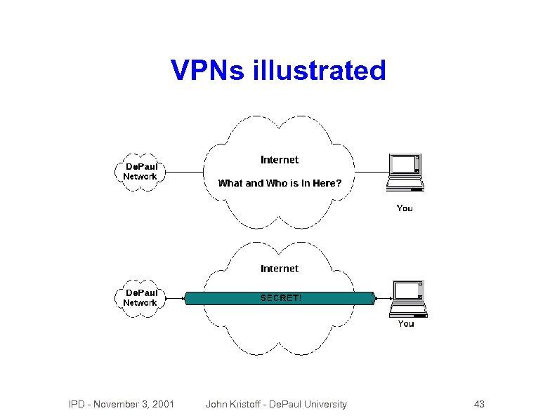 VPNs illustrated IPD - November 3, 2001 John Kristoff - De. Paul University 43