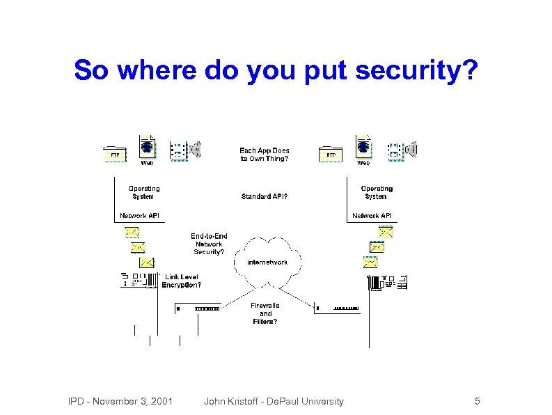 So where do you put security? IPD - November 3, 2001 John Kristoff -