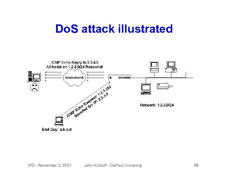 Do. S attack illustrated IPD - November 3, 2001 John Kristoff - De. Paul
