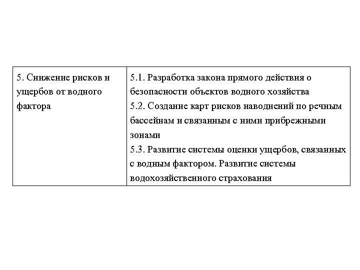 5. Снижение рисков и ущербов от водного фактора 5. 1. Разработка закона прямого действия