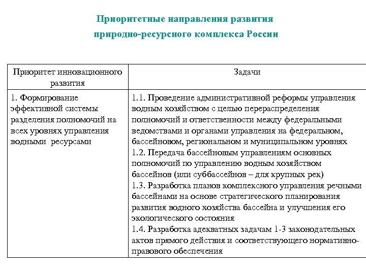 Приоритетные направления развития природно-ресурсного комплекса России Приоритет инновационного развития 1. Формирование эффективной системы разделения