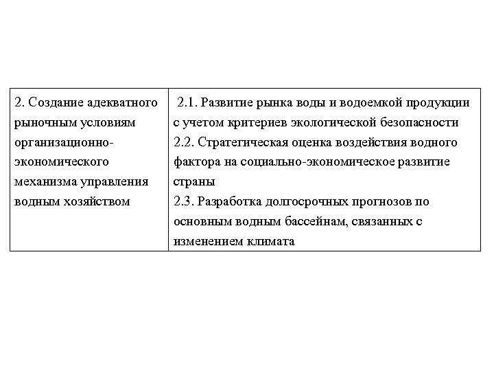 2. Создание адекватного рыночным условиям организационноэкономического механизма управления водным хозяйством 2. 1. Развитие рынка