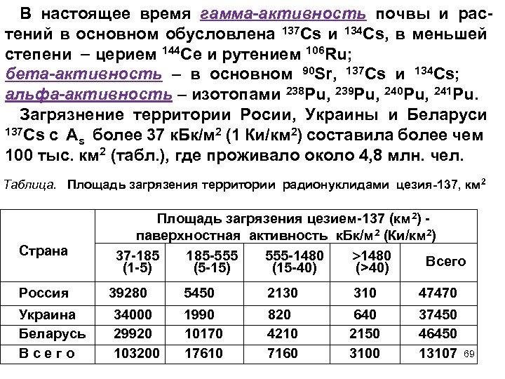 В настоящее время гамма-активность почвы и растений в основном обусловлена 137 Cs и 134
