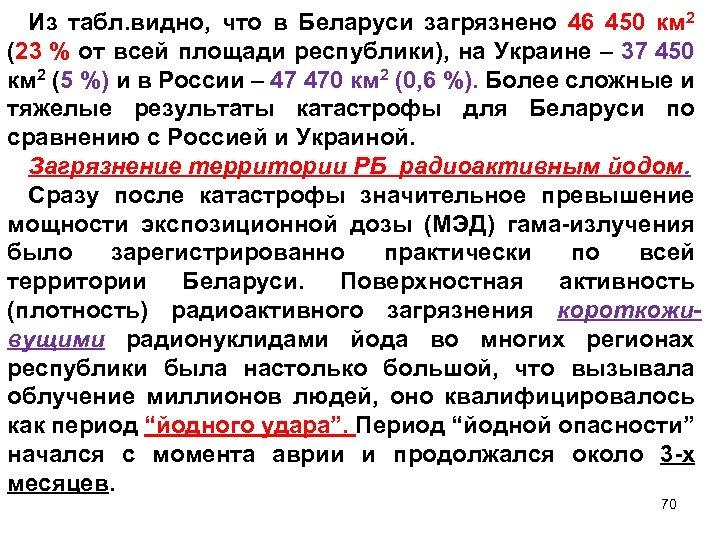Из табл. видно, что в Беларуси загрязнено 46 450 км 2 (23 % от