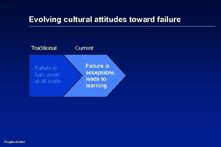 6 XXXX Evolving cultural attitudes toward failure Traditional Failure is bad; avoid at all