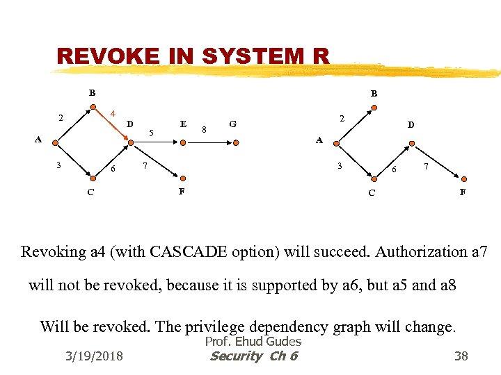 REVOKE IN SYSTEM R B B 4 2 D 5 A 3 6 C