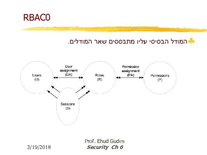 0 RBAC §המודל הבסיסי עליו מתבססים שאר המודלים. Prof. Ehud Gudes 6 Security