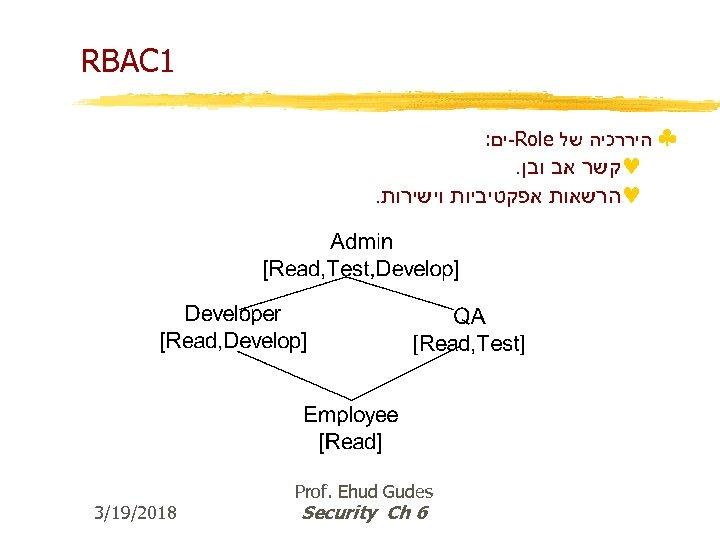 1 RBAC § היררכיה של -Role ים: ©קשר אב ובן. ©הרשאות אפקטיביות וישירות.
