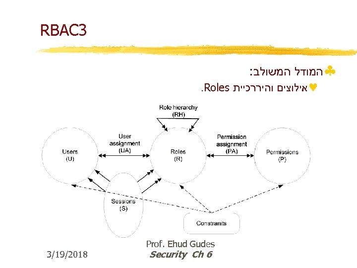 RBAC 3 : §המודל המשולב . Roles © אילוצים והיררכיית 3/19/2018 Prof. Ehud Gudes