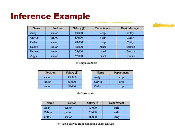 Inference Example