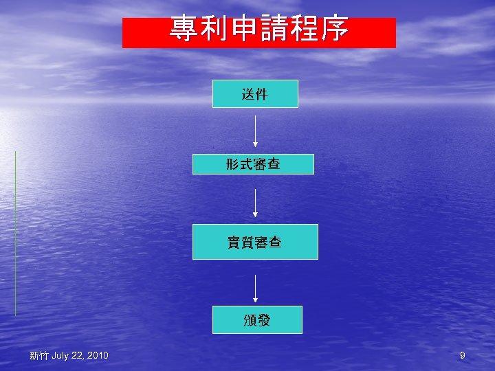專利申請程序 送件 形式審查 實質審查 頒發 新竹 July 22, 2010 9