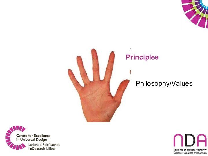 Principles Philosophy/Values