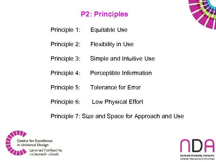 P 2: Principles Principle 1: Equitable Use Principle 2: Flexibility in Use Principle 3: