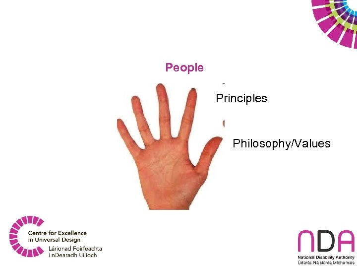 People Principles Philosophy/Values