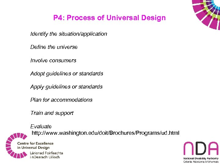 P 4: Process of Universal Design Identify the situation/application Define the universe Involve consumers