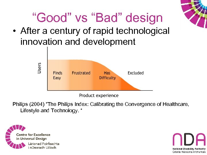 """""""Good"""" vs """"Bad"""" design • After a century of rapid technological innovation and development"""