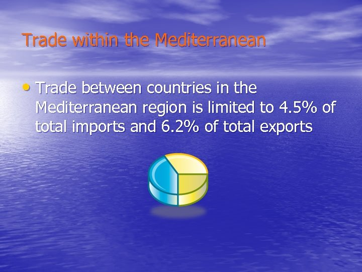 Trade within the Mediterranean • Trade between countries in the Mediterranean region is limited