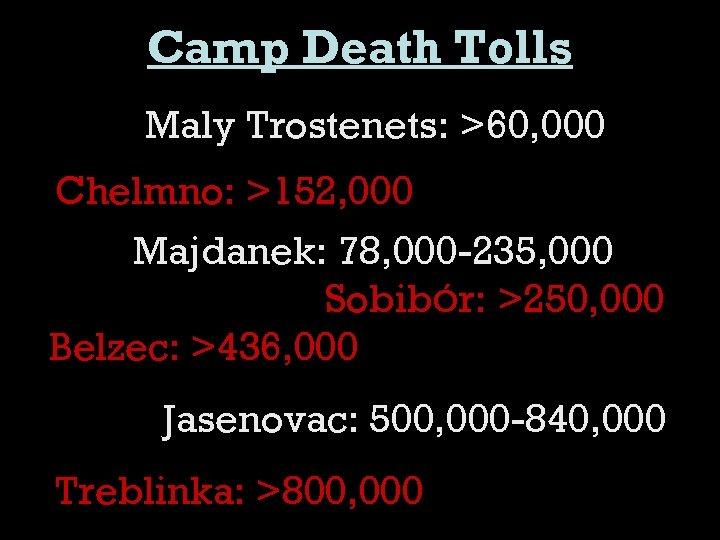 Camp Death Tolls Maly Trostenets: >60, 000 Chelmno: >152, 000 Majdanek: 78, 000 -235,