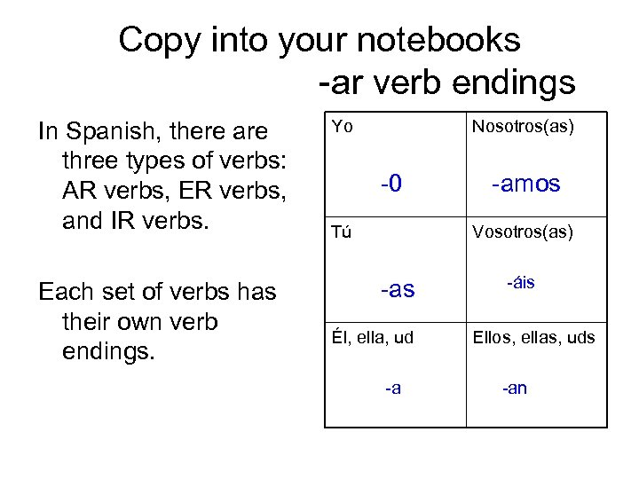 Copy into your notebooks -ar verb endings In Spanish, there are three types of