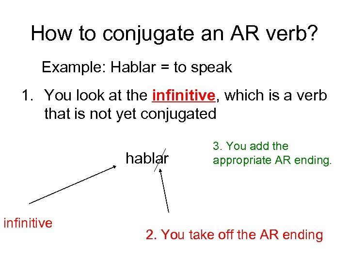 How to conjugate an AR verb? Example: Hablar = to speak 1. You look