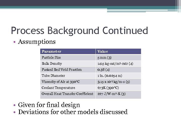 Process Background Continued • Assumptions Parameter Value Particle Size 5 mm (3) Bulk Density