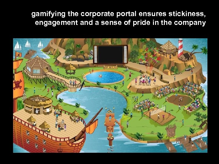 gamifying the corporate portal ensures stickiness, engagement and a sense of pride in the