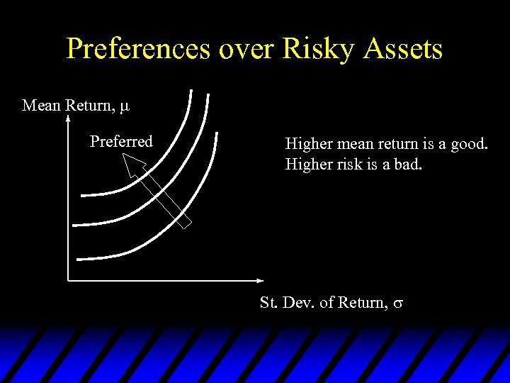Preferences over Risky Assets Mean Return, Preferred Higher mean return is a good. Higher