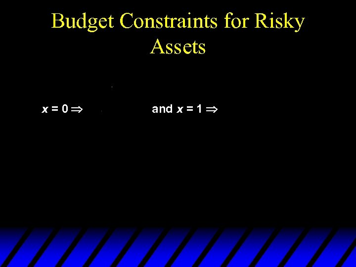 Budget Constraints for Risky Assets x=0 and x = 1
