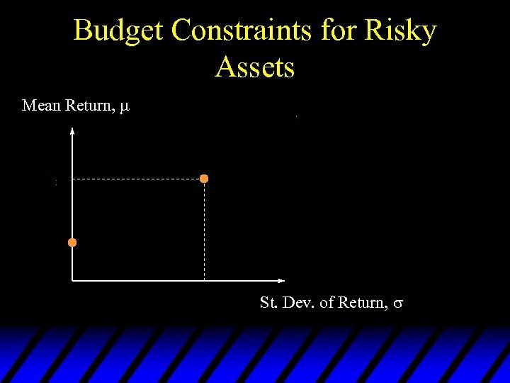 Budget Constraints for Risky Assets Mean Return, St. Dev. of Return,
