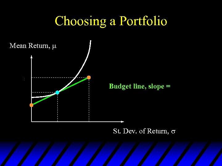Choosing a Portfolio Mean Return, Budget line, slope = St. Dev. of Return,