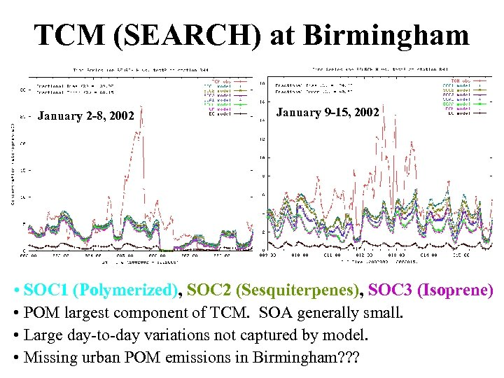 TCM (SEARCH) at Birmingham January 2 -8, 2002 January 9 -15, 2002 • SOC
