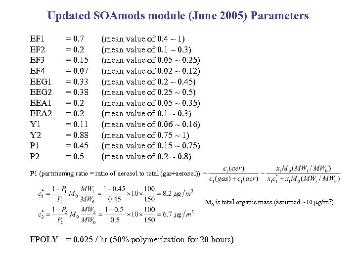 Updated SOAmods module (June 2005) Parameters EF 1 EF 2 EF 3 EF 4