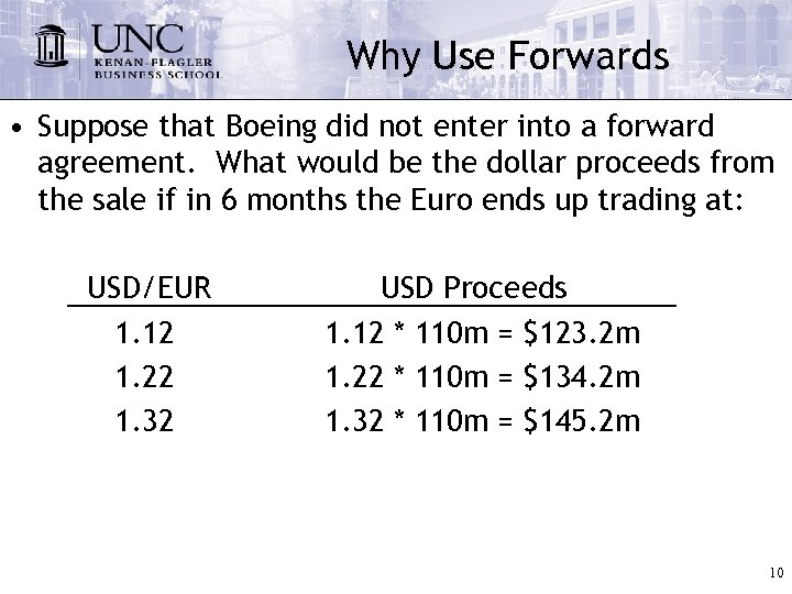 Why Use Forwards • Suppose that Boeing did not enter into a forward agreement.