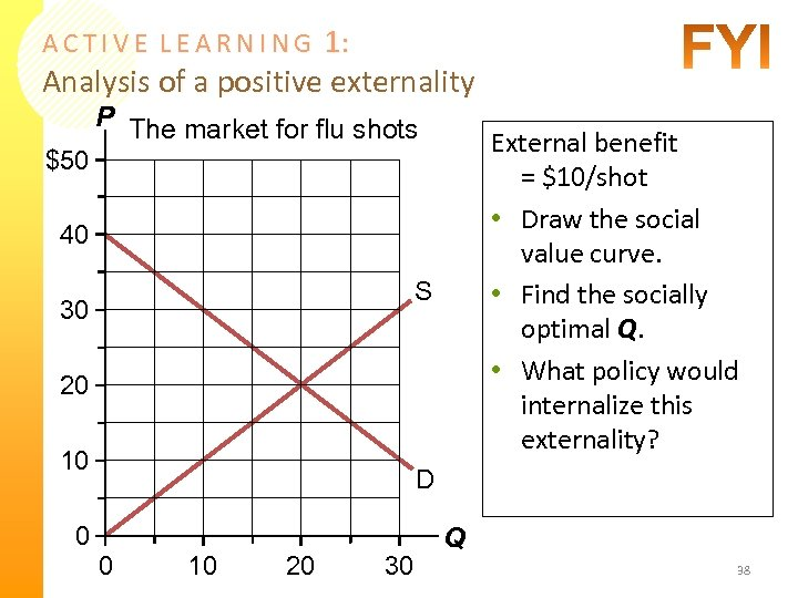 1: Analysis of a positive externality ACTIVE LEARNING P The market for flu shots