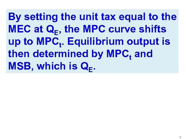 By setting the unit tax equal to the MEC at QE, the MPC curve