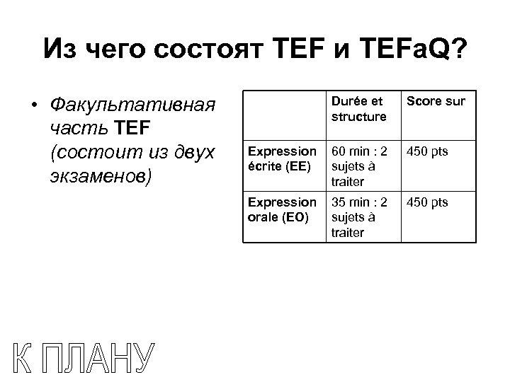 Из чего состоят TEF и TEFa. Q? • Факультативная часть TEF (состоит из двух