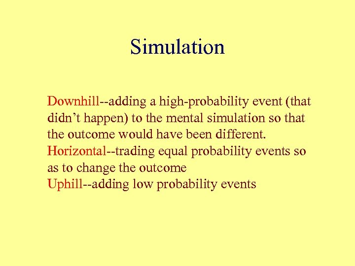 Simulation Downhill--adding a high-probability event (that didn't happen) to the mental simulation so that