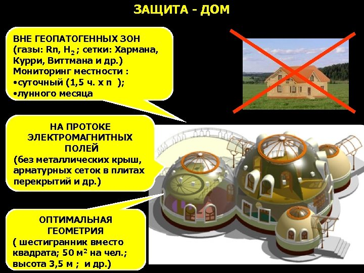 ЗАЩИТА - ДОМ ВНЕ ГЕОПАТОГЕННЫХ ЗОН (газы: Rn, H 2 ; сетки: Хармана, Курри,